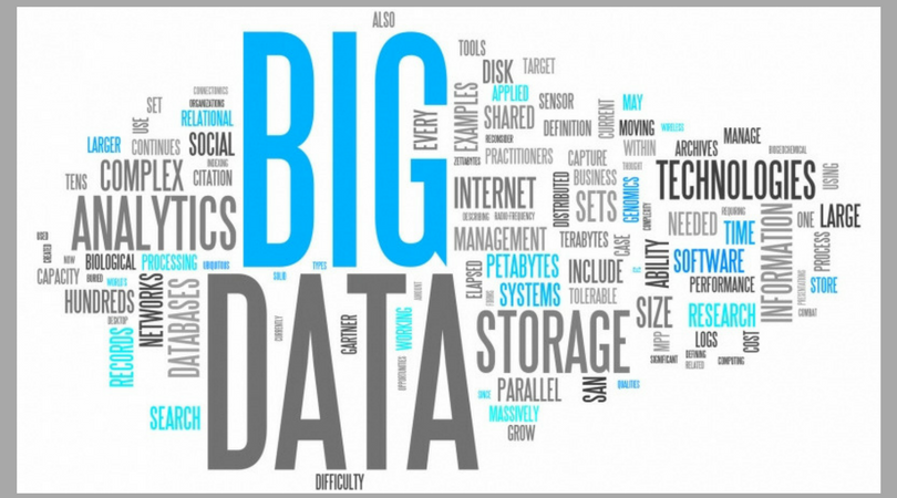 How Important Is Big Data Management