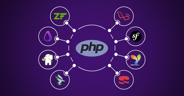 PHP Framework: Web Development Made Easy
