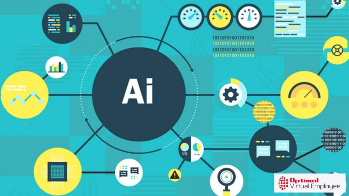 How to Set Strategic AI Goals for Your Online Business?
