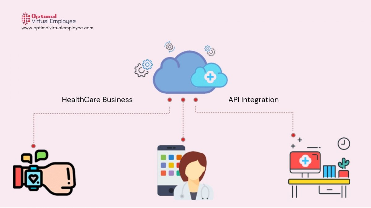 The Need For API Integration In Your HealthCare Business