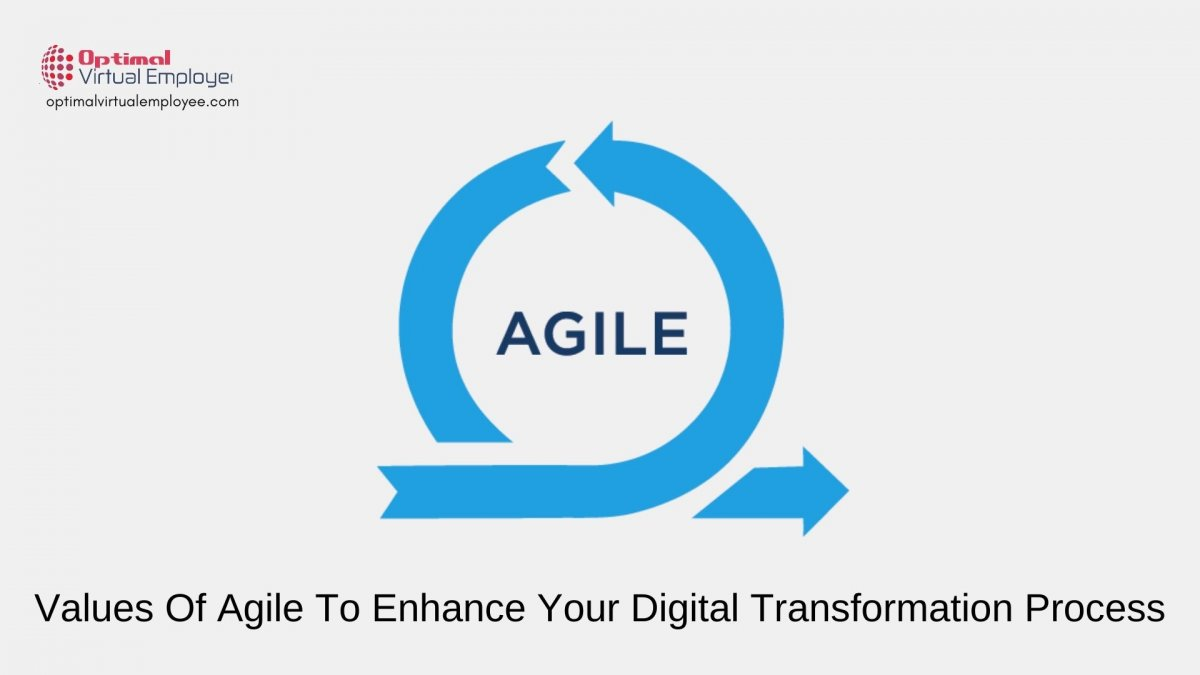 How to Use Four Values Of Agile To Enhance Your Digital Transformation Process?