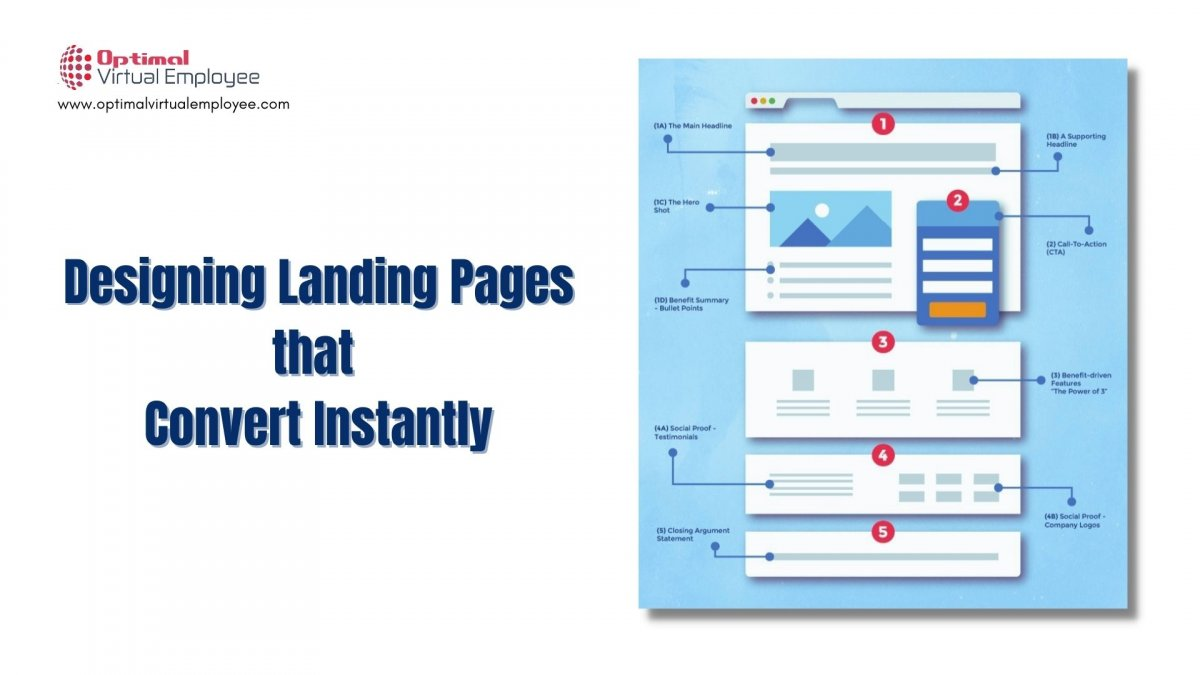 The Secret to Designing Landing Pages that Convert Instantly