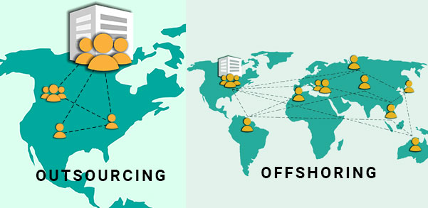 Difference between outsourcing and offshore outsourcing